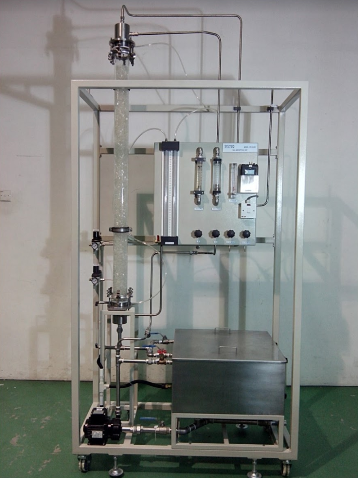 Adsorption unit separation