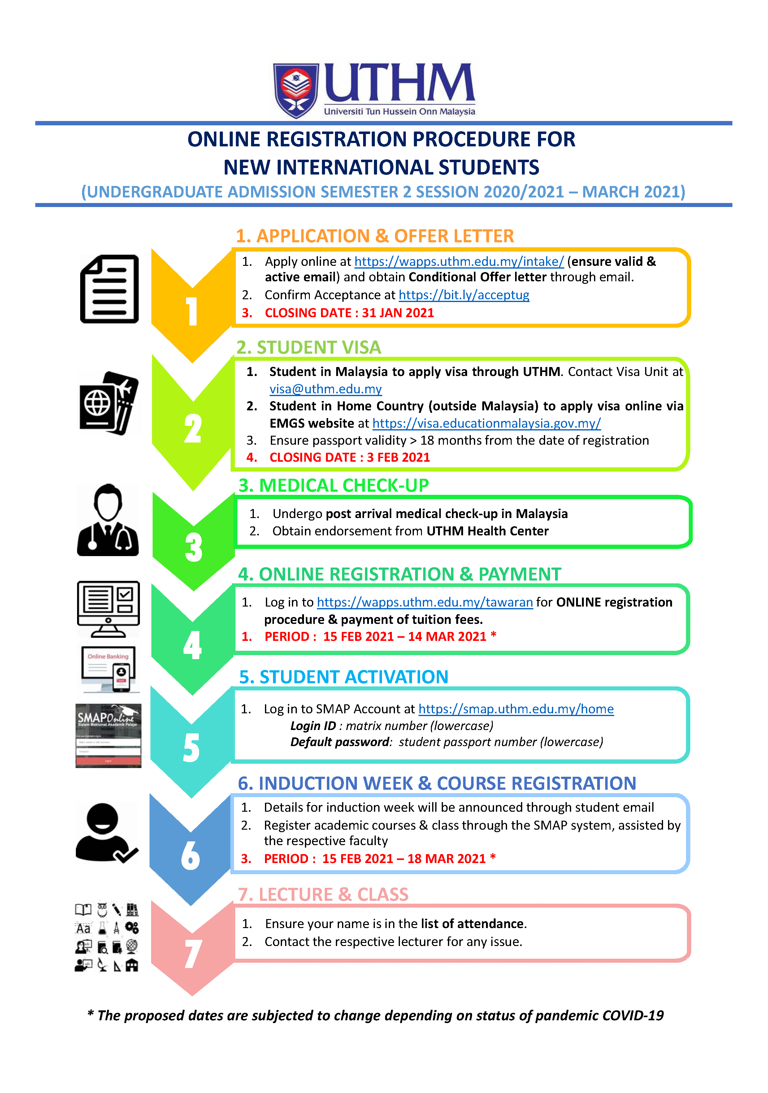 2 Infographic Registration Steps Page 1